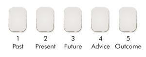 Five Rune Spread