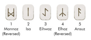 Five Rune Reading